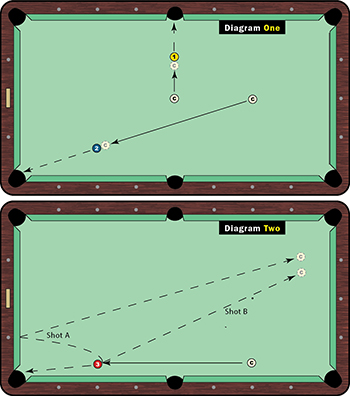 Billiards Digest — House Pro Tony Robles