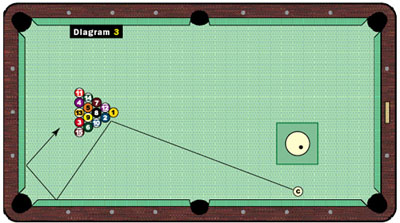 10. Object ball paths - 8-ball. Obviously, the 8-ball break is  exponentially more complex than the 9-ball break, so it's difficult to  control any of the ...