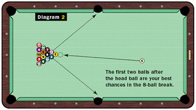 billiards digest - pool's top source for news, views, tips ... cut pool table diagram pool table angles diagram #7
