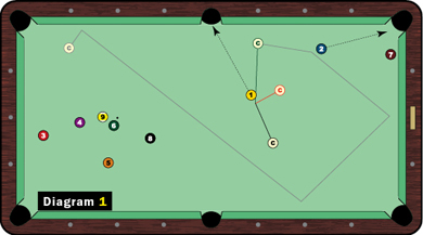Billiards digest pools top source for news views tips more play toward a position zone not across it most of the time you dont have to play pinpoint position you just want to be on the right side of the next solutioingenieria Gallery