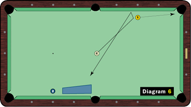 Diagram6 billiards digest pool's top source for news, views, tips & more