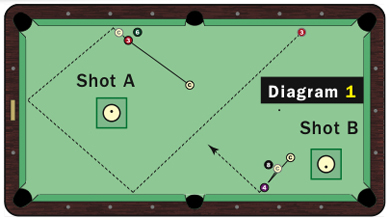 Shot B employs the same principle for stun-draw. Set up the balls as shown and shoot the 4 ball a few times with firm stop shots. & Billiards Digest - Poolu0027s Top Source for News Views Tips u0026 More