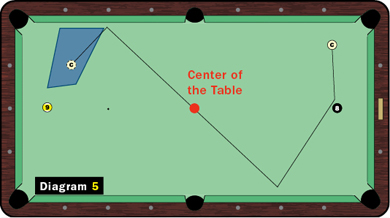 during your next practice session, take a few minutes to drill these two  shots  you'll be thankful, because they'll pop up sooner rather than later